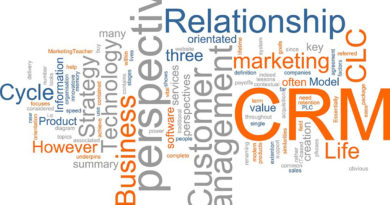 smbs crm