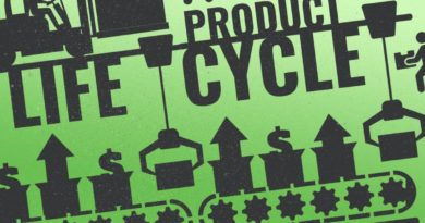 what-is-the-product-life-cycle-stages-and-examples